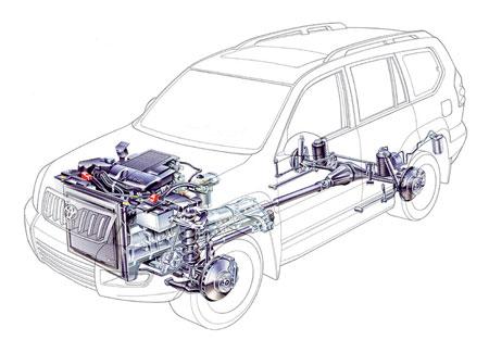 Привод и трансмиссия Prado 120